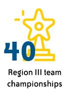 40 Region III team championships
