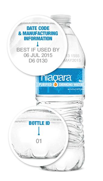 Water Quality | Niagara Bottling