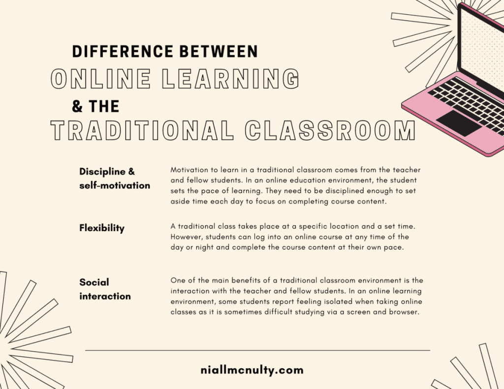 Difference between online learning and a traditional classroom