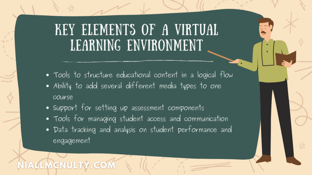 Elements of a virtual learning environment