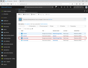 Ressource on Azure