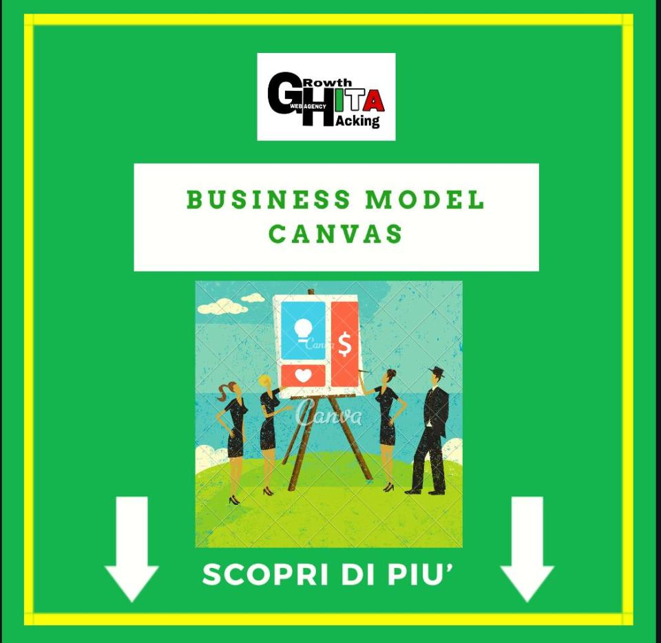 Business model Canvas con esempi pratici