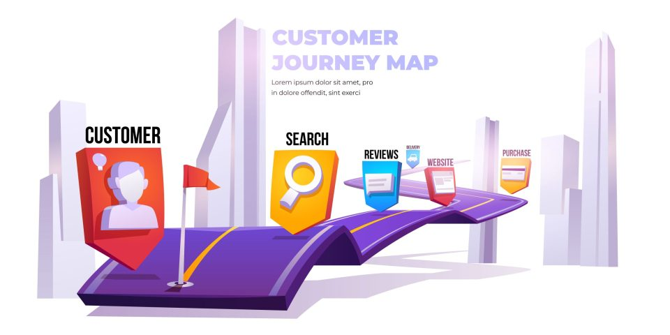 CJM Customer journey map