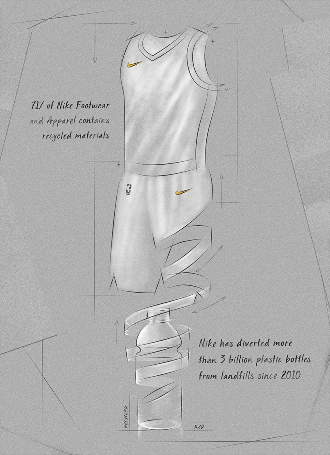 Nike x NBA Uniforms