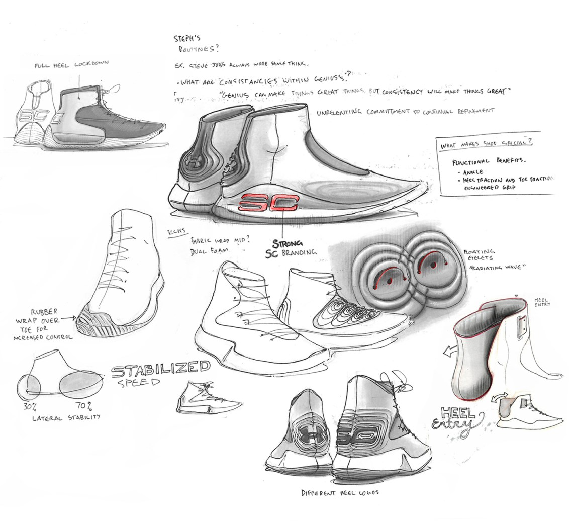 Inside the design process of the under armour curry 4 nice kicks ndp theres also the icon and the family names along the outsole what are some of the other personal details and touches throughout the shoe falaconquin