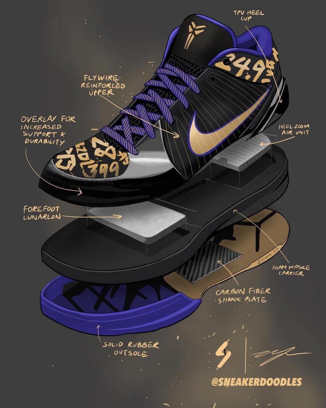 check out c3020 e413c Nike Zoom Kobe 4 breakdown by SneakerDoodles