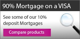 visa mortgages