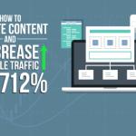 Aggiornamento contenuti del sito o Blog: Come ho aumentato il traffico organico di google del 721% in 30 giorni