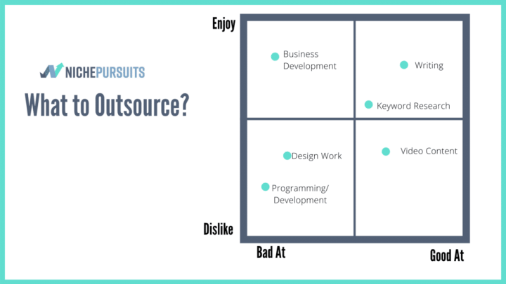 what to outsource grid