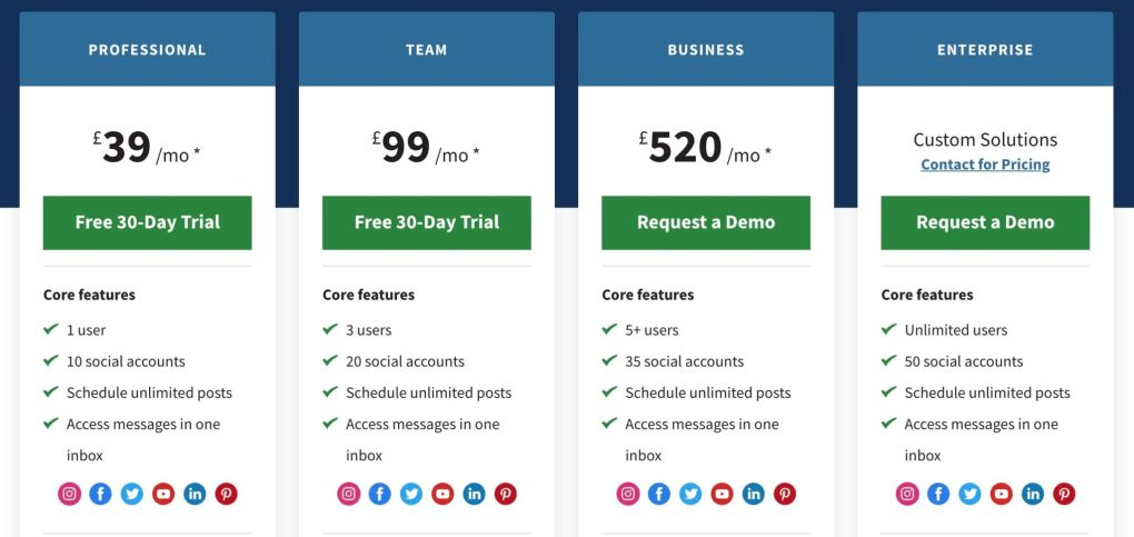 Hootsuite for pinterest pricing