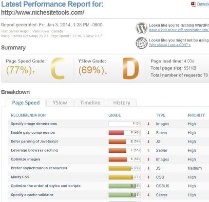 GTmetrix Results Before