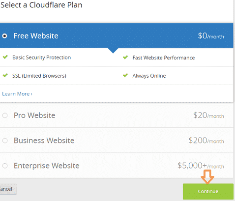 Cloudflare Free Plan