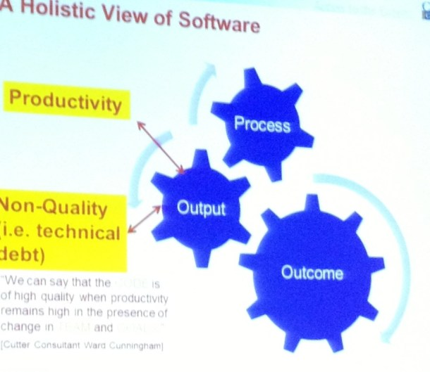 process delivers output which delivers outcome