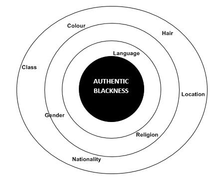 authentic black positions