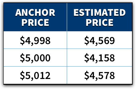 psychological-pricing-table-1