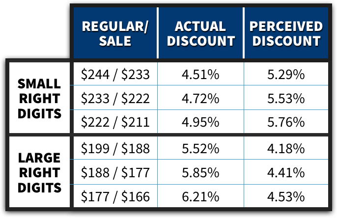 psychological-pricing-table5