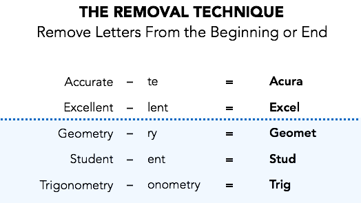Naming Technique - Removal