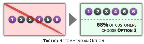 Choice Tactic - Recommend an Option