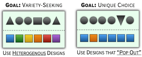 Choice Tactic - Use Designs That Match the Desired Choice Strategy
