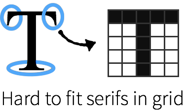 Serifs and Pixelated Grid
