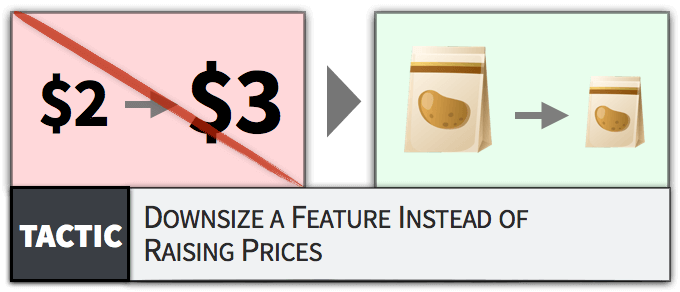 pricing-tactic-34