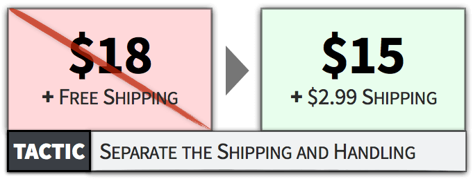pricing-tactic-6