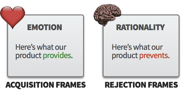 """Emotion: """"Here's what our product provides"""""""