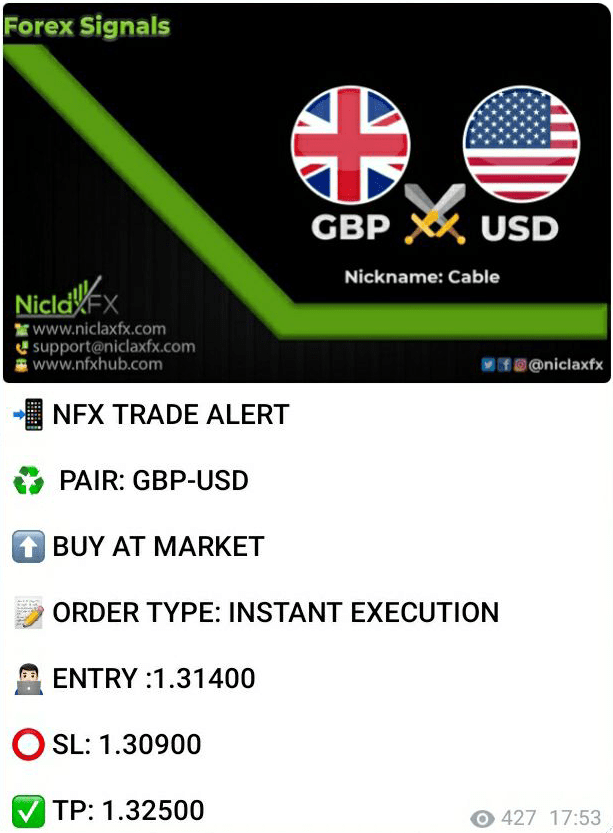 NiclaxFX Forex Signals
