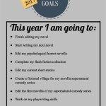 My 2017 Writing Goals