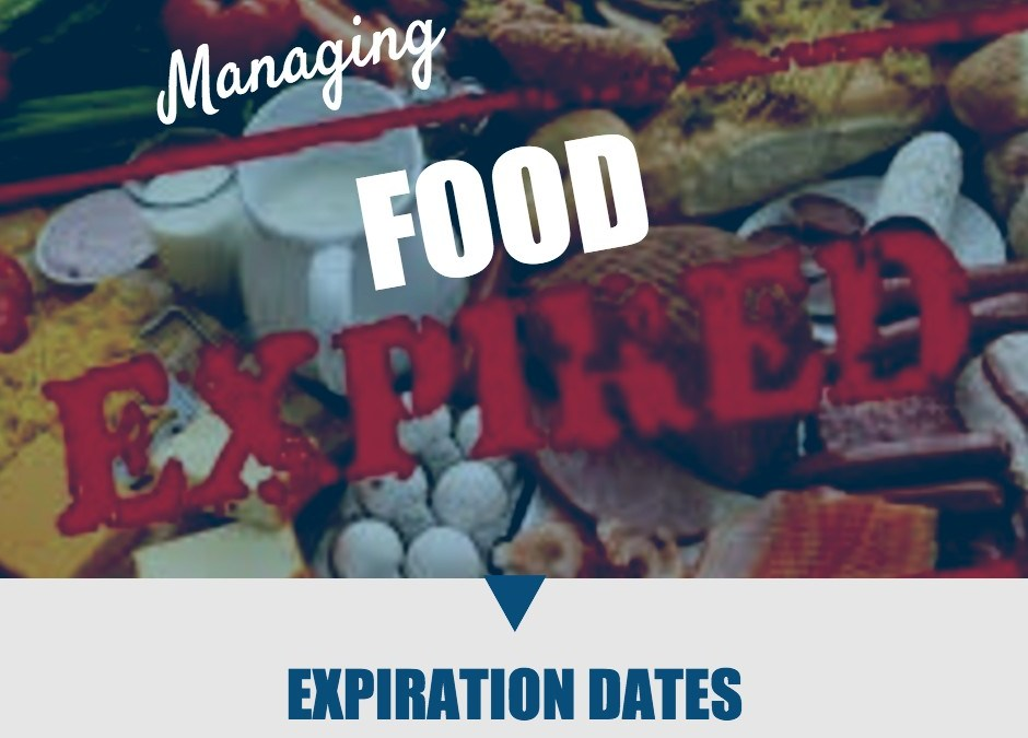 Managing Food Expiration Dates