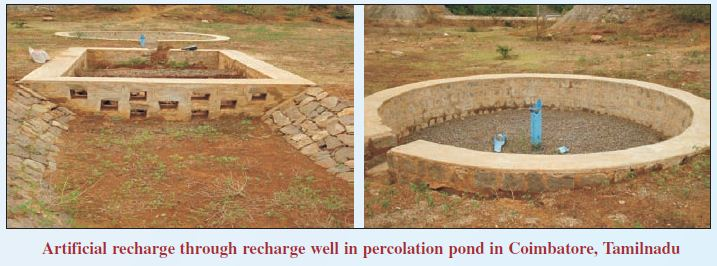 Farm Pond Water Capacity