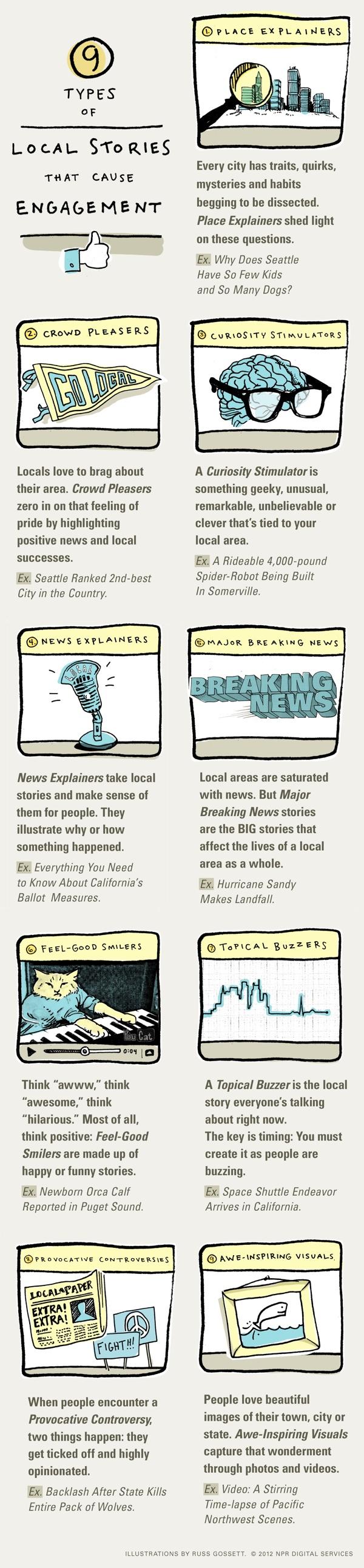 9 notícies local que captiven