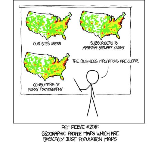 xkcd-heatmap