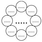 Formulier bloemassociatie: Een bloem bestaande uit een midden met eromheen acht cirkels, in het midden en in de cirkels puntjes waar een woord op komt