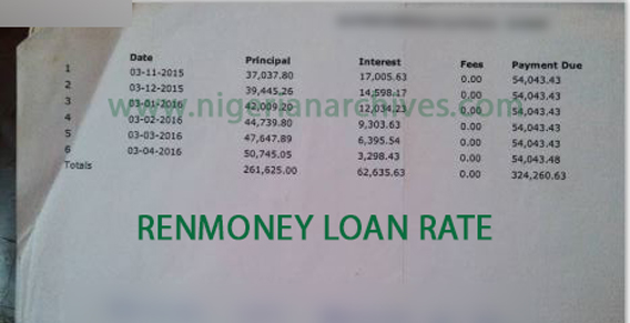 Renmoney Loan Interest Rate - Picture Evidence