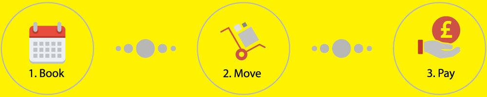 Book Move Pay