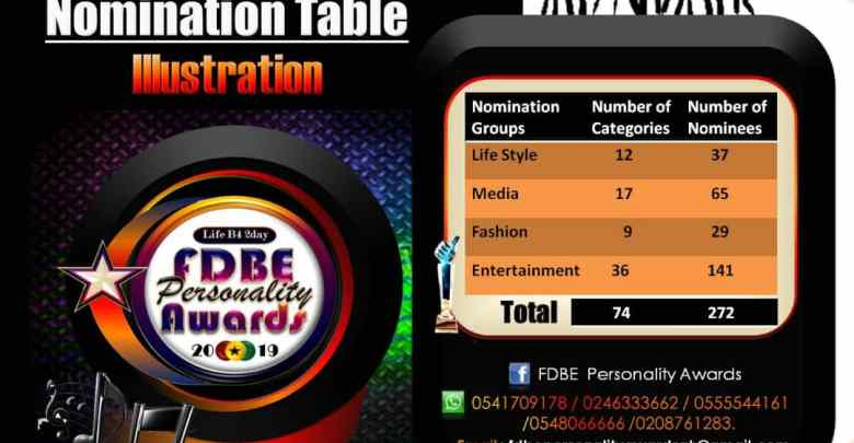 Nominees list of FDBE PERSONALITY AWARDS is finally out!!!