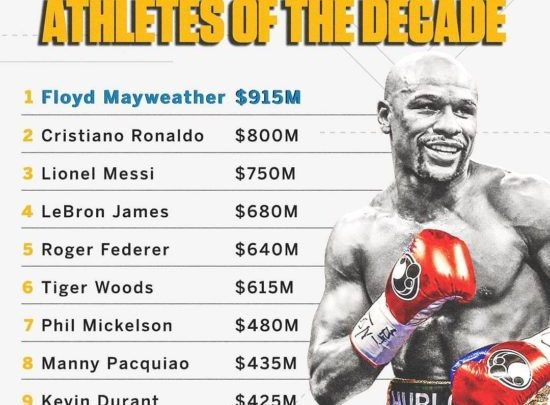 """Floyd Mayweather Leads Forbes List Of 'Top 10 Highest Paid Athletes of the Decade"""""""