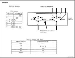 SampleWiring Diagram Example  How to read wiring