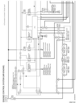 Wiring diagram  Engine Control System MR16DDT  Nissan