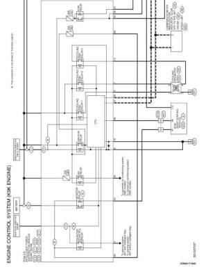 Wiring diagram  Engine Control System K9K  Nissan Juke