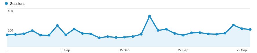 September Traffic Report