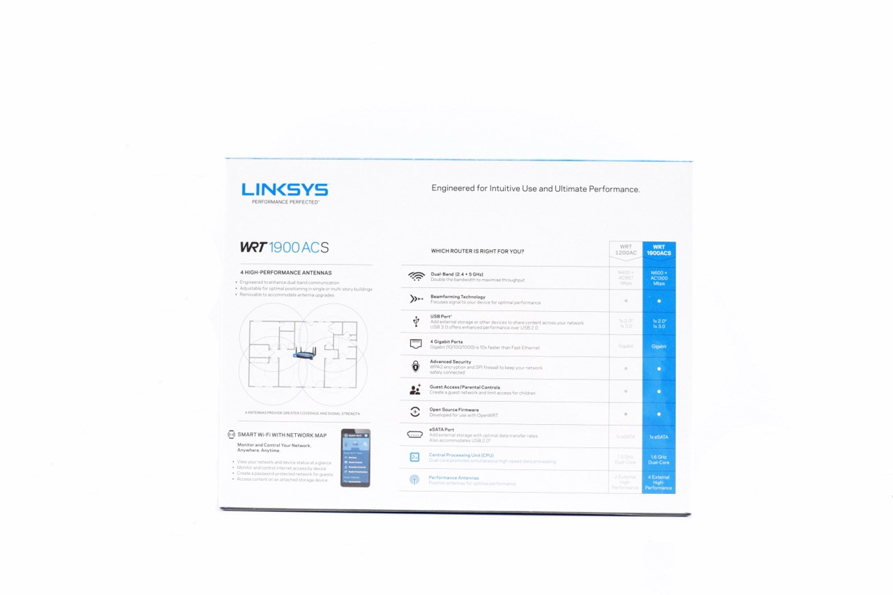 Linksys Wrt Acs Ac Smart Wi Fi Wireless Router Review