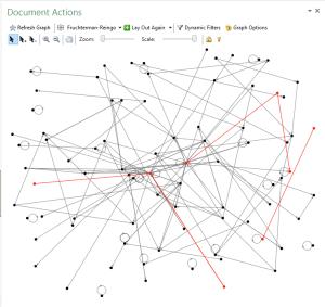 NodeXL basic visualisation