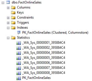 FactOnlineSales Statistics