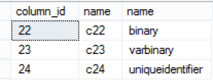 segments_with_no_information_on_min_max_values_