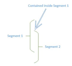 Scenario 2 for Segment Overlapping