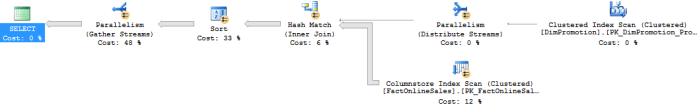 Execution Plan with Sort Iterator in Batch Execution Mode