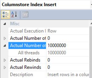 Serial Insertion Properties SQL Server 2016