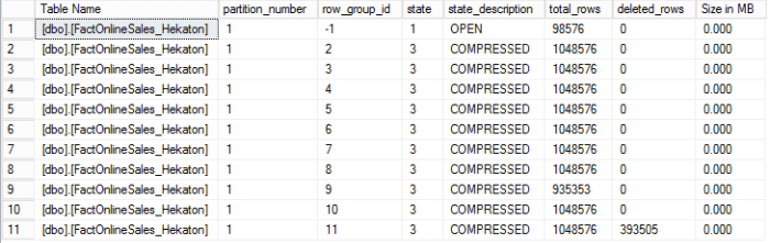 FactOnlineSales_Hekaton - Row Groups Details over 90% of Row Group data removed